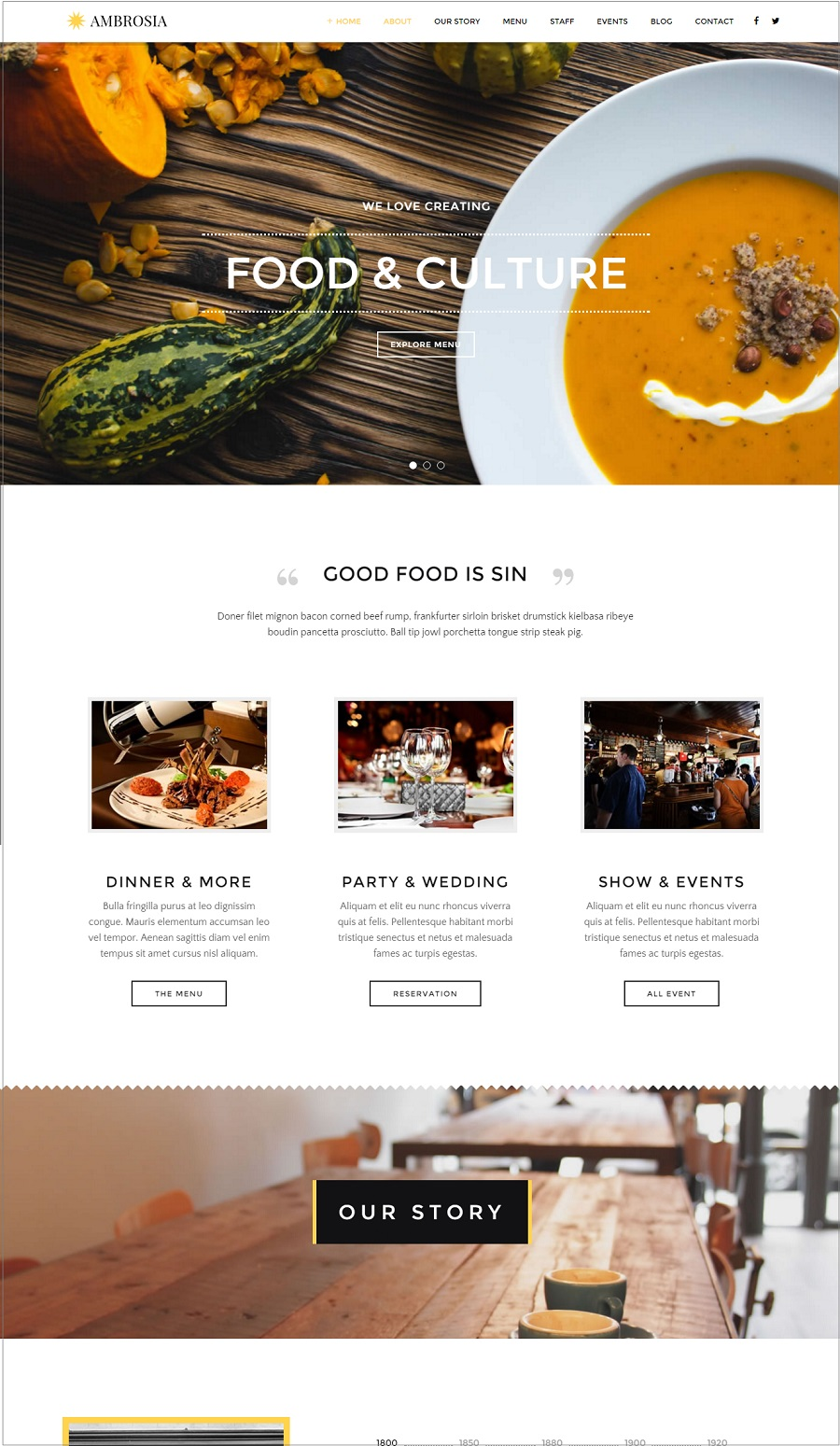 ambrosia wordpress theme